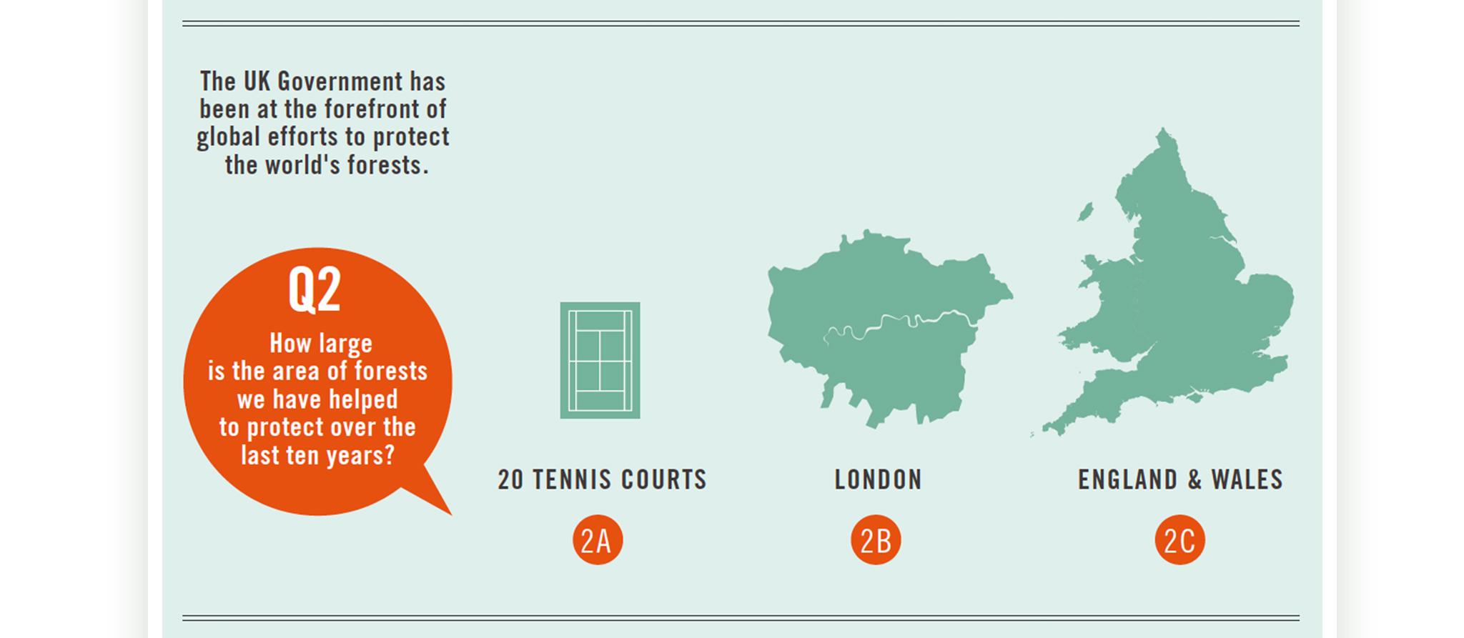 DfID Infographics Portfolio2