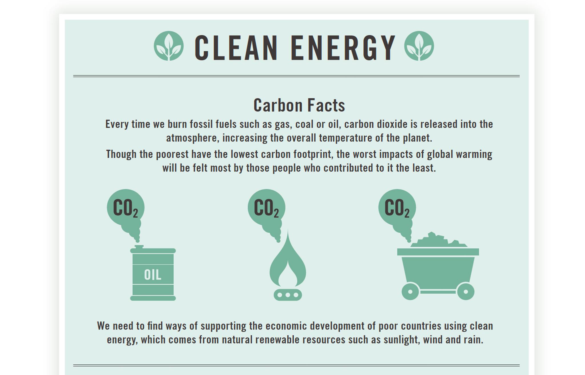 DfID Infographics Portfolio7