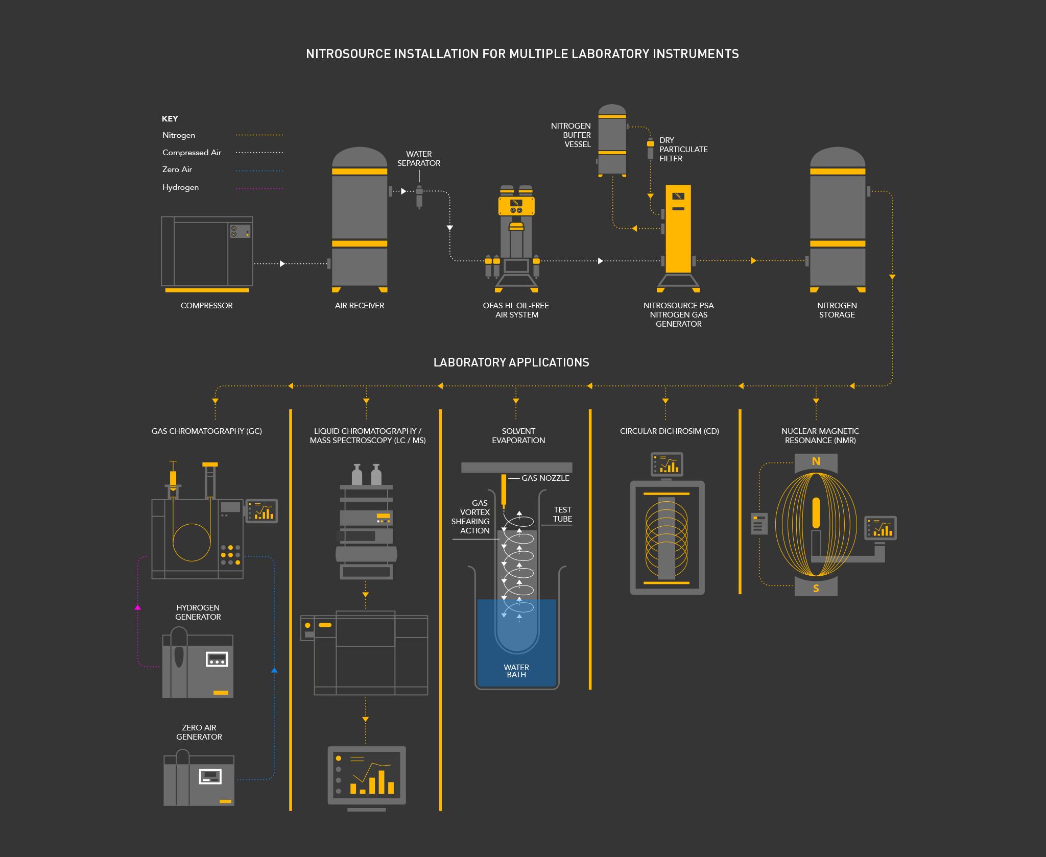 Parker Process Infographic 10