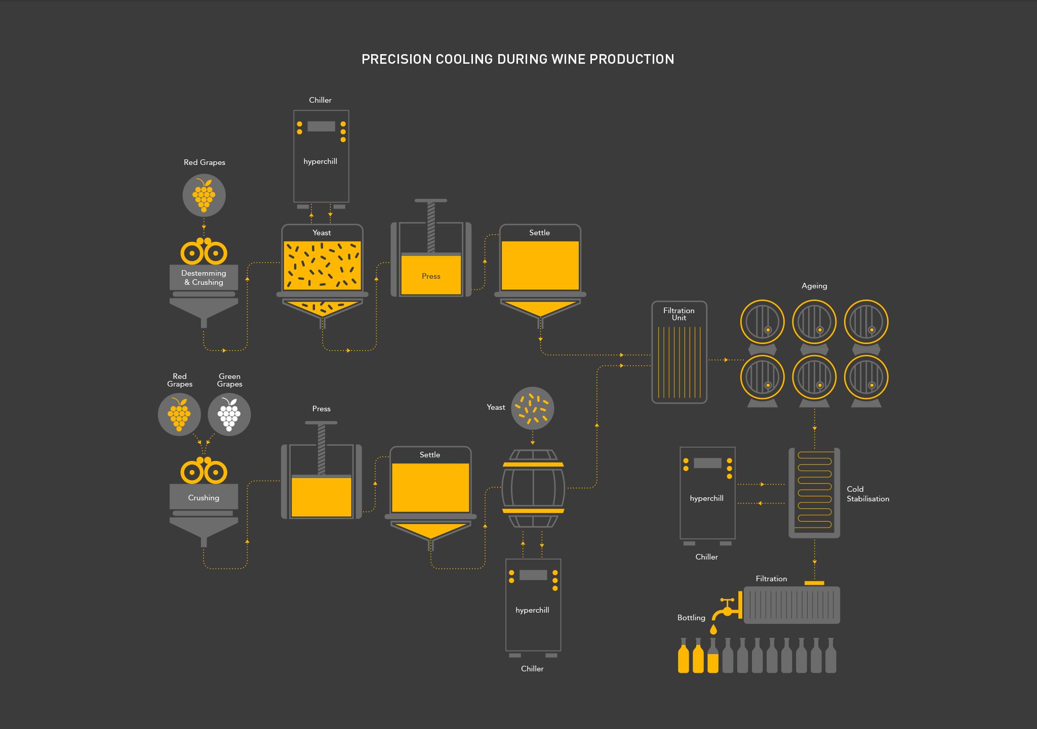 Parker Process Infographic 3