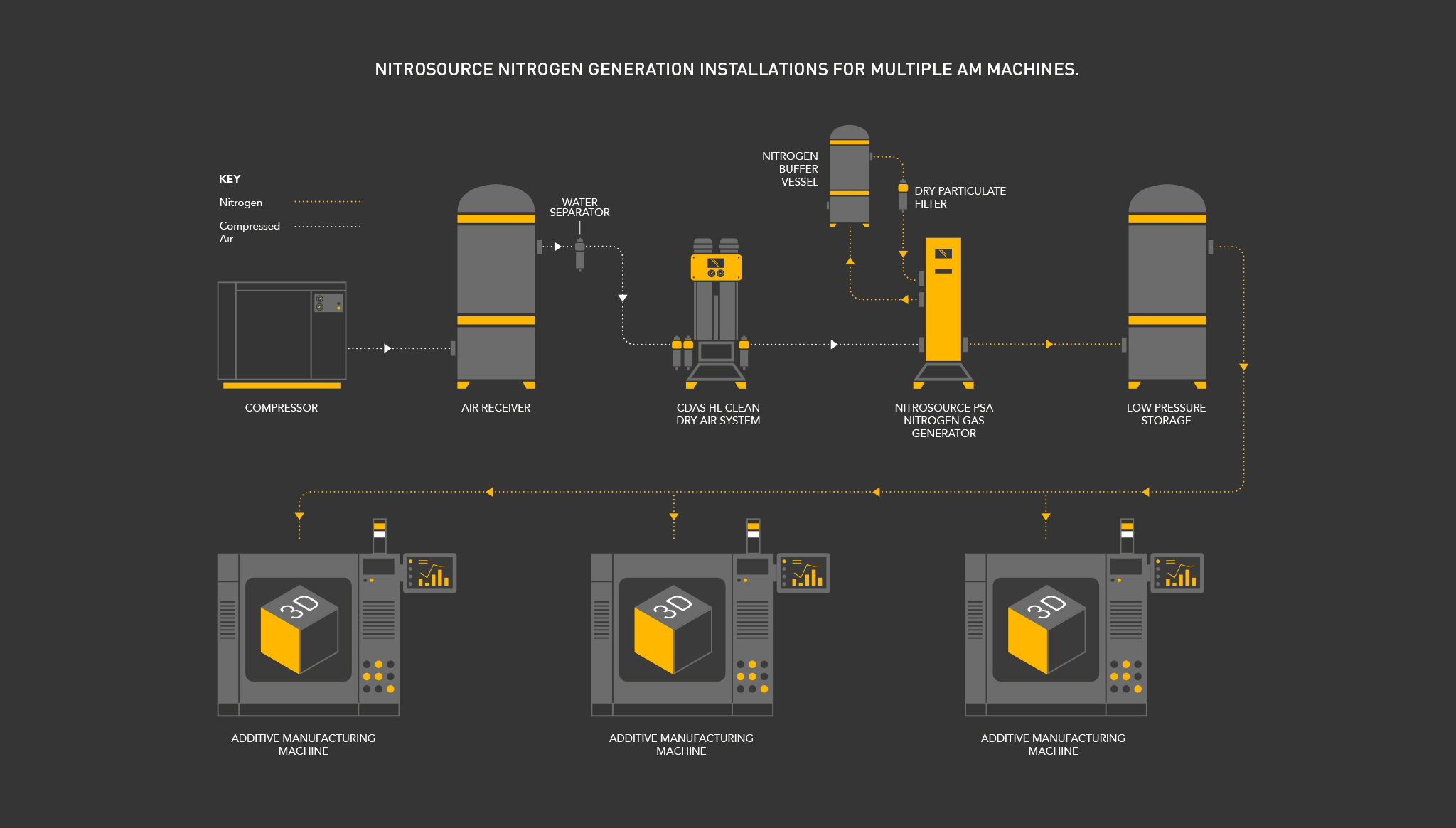 Parker Process Infographic 6