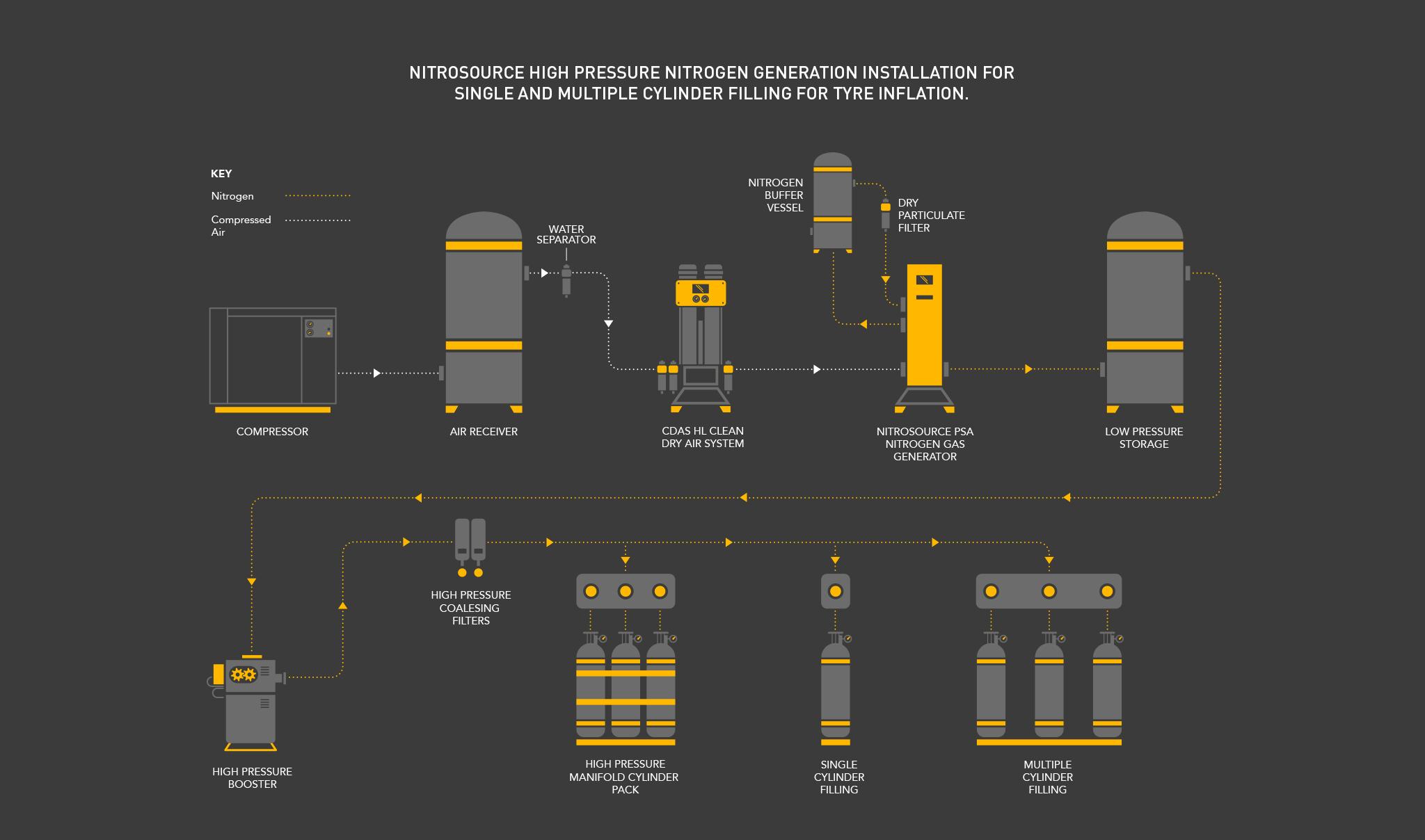 Parker Process Infographic 7
