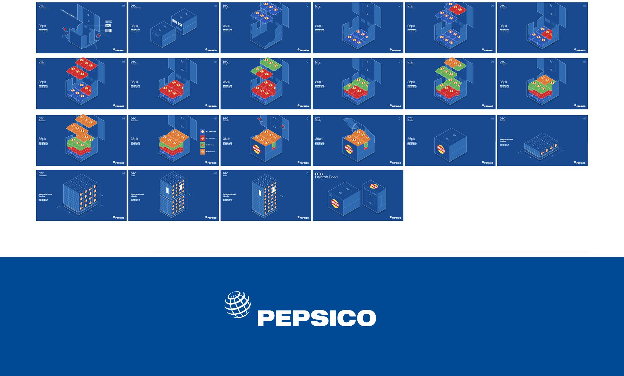 PepsiCo Portfolio 11