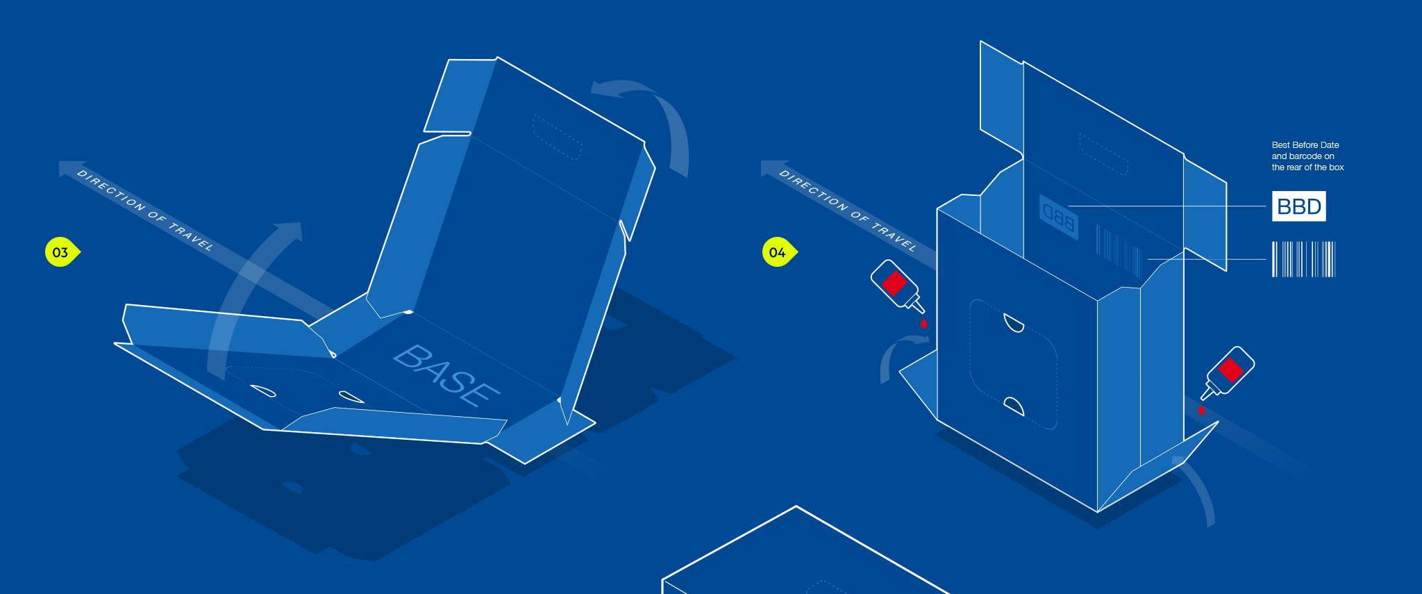 PepsiCo Portfolio 3