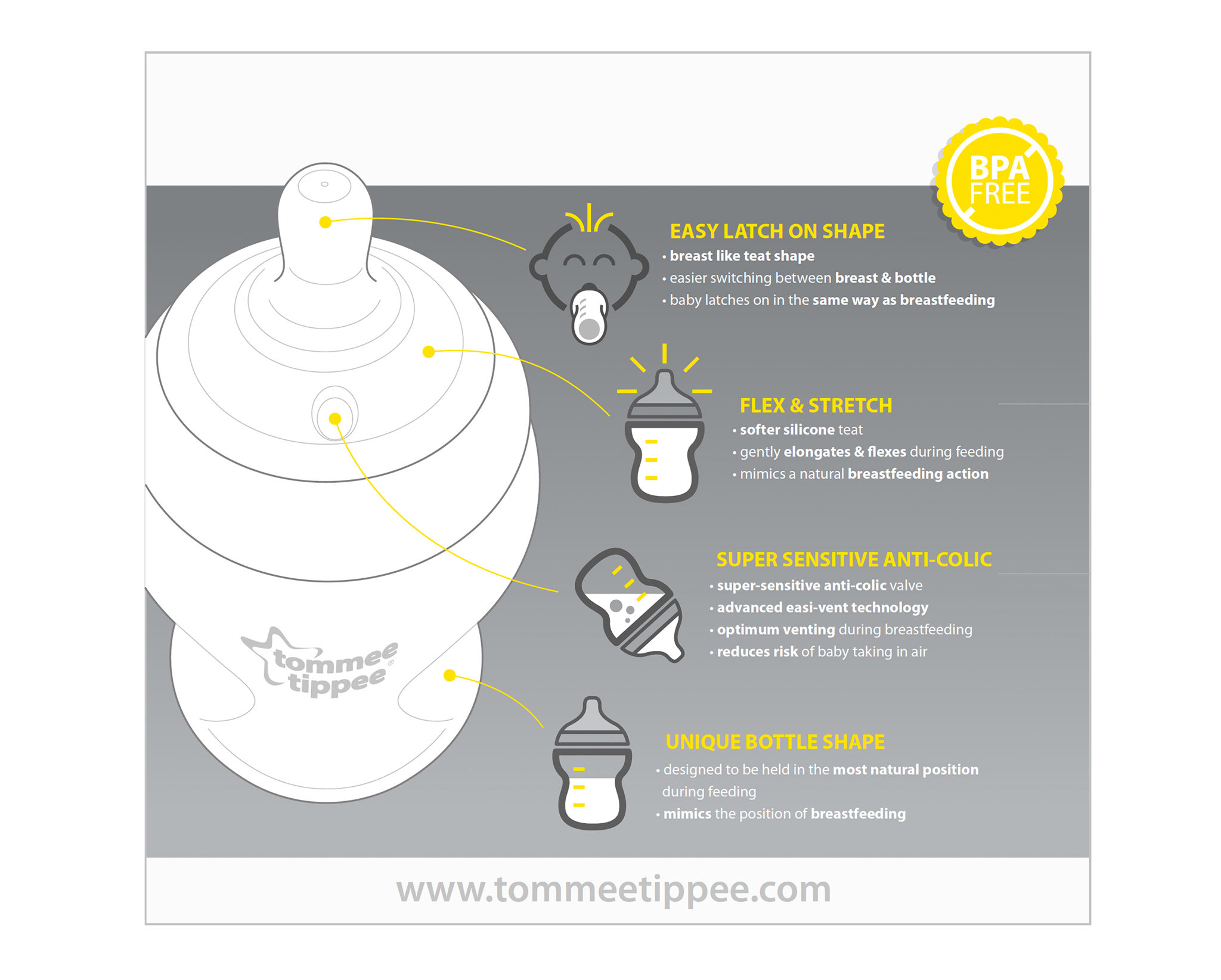 Tommee Tippee Illustrations